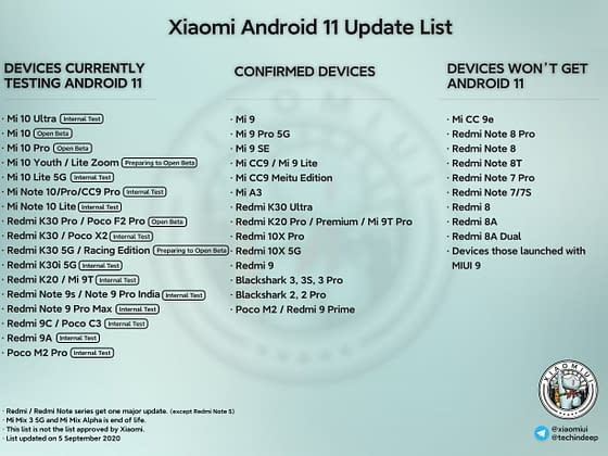 miui devices android 11